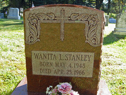 Wanita L. Stanley