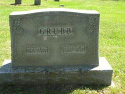 Ottis M. Grubb
