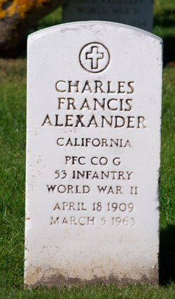 Charles Francis Alexander