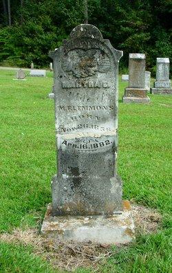 Martha Ellen <I>Roark</I> Lemmons