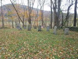 Yendes Cemetery