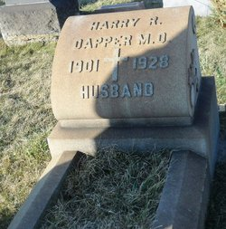 Dr Harry Raymond Dapper