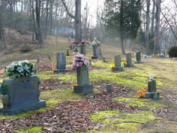 Adkins Family Cemetery