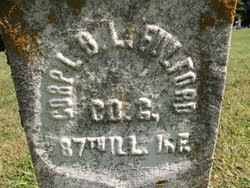 Byrd L. Fulford