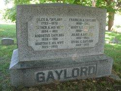 Irving Champlin Gaylord