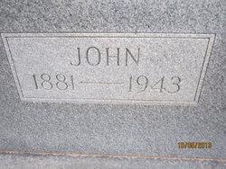 John R. Rutland