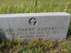 Carl Harry Anderson
