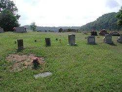 Holiby Cemetery