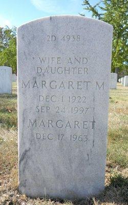 Margaret M Ferrick