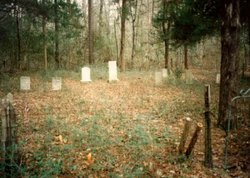 Jackson Faircloth Cemetery
