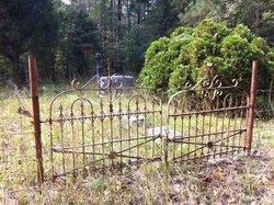 McGavock Cemetery