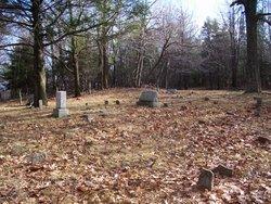 Ryar-Loar Cemetery