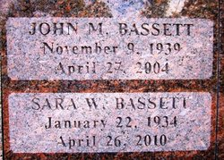 John M Bassett