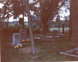Sanders and Granger Cemetery