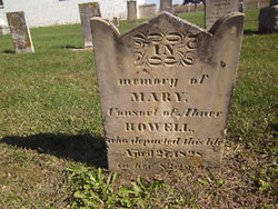 Mary <I>Gregg</I> Howell