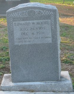 Edward Wadsworth Moore