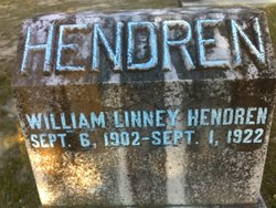 William Linney Hendren