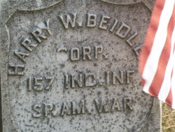 Harry Ward Beidler