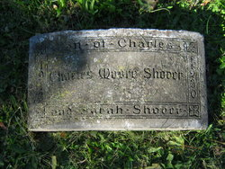 Charles Moore Shover