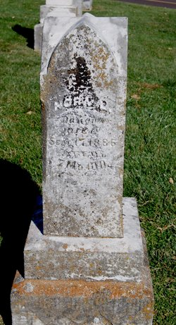 Nora L. Winfrey