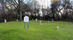 Messner Farm Cemetery
