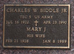 Charles W Biddle, Jr