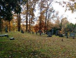 Sharber Cemetery