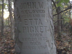 John William Pickett