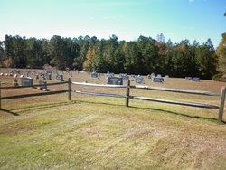 Summer Hill Baptist Church Cemetery
