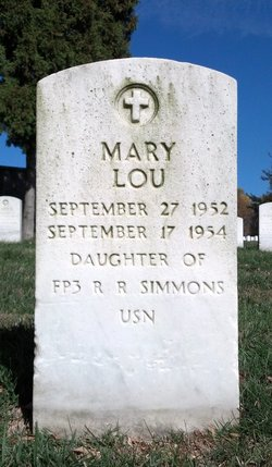 Mary Lou Simmons