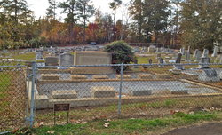 Sandy Springs First Baptist Church Cemetery