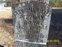Fannie Margaret Pittman