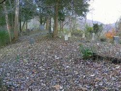 Powell Creek Cemetery