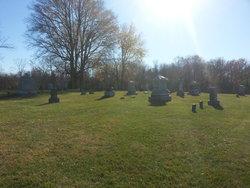 Shirk Cemetery