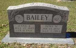 Dona May <I>Reese</I> Bailey