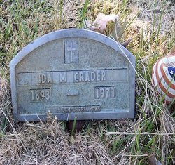 Ida May <I>Slinkard</I> Crader