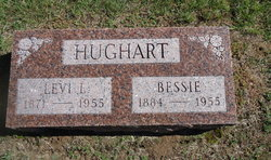 Bessie <I>Brown</I> Hughart
