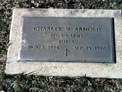 Charles Wendel Arnold