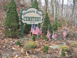 Stewart-Michael Cemetery