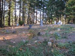 Hart Riggs Cemetery