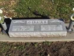Kenneth George Gillan