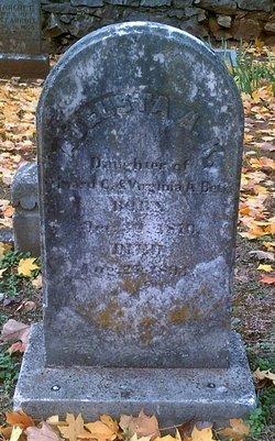 Augusta A. K. Betts