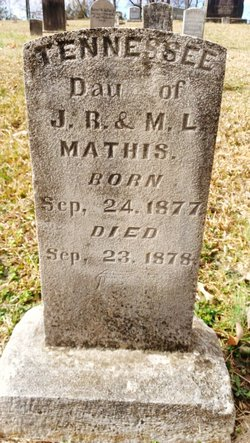 Tennessee Mathis