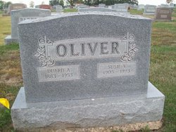 Duard Auther Oliver
