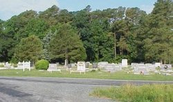 Wessells Cemetery