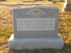 Kate Sheldon <I>Morehead</I> Hughes