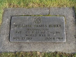 William James Burke