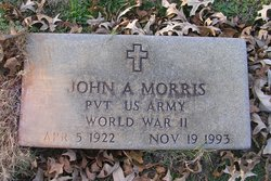 John Anderson Morris