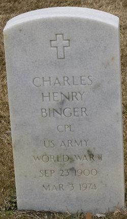 Charles Henry Binger