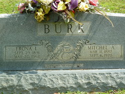 Mitchel Asbury Burk